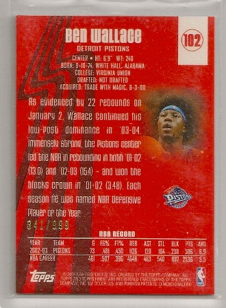 ben-wallace-2004-05-topps-finest-player-worn-jersey-card-back
