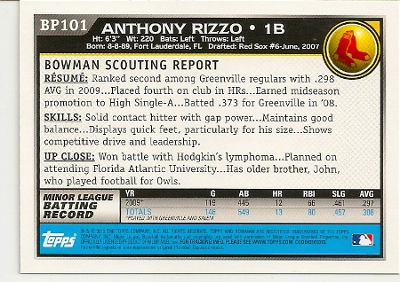 Anthony Rizzo 2010 Bowman Base Rookie Card Back