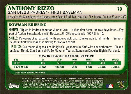 Anthony Rizzo 2011 Bowman Chrome Draft Rookie Card Back