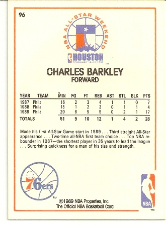 Charles Barkley 1989-90 Hoops All-Star Card Back