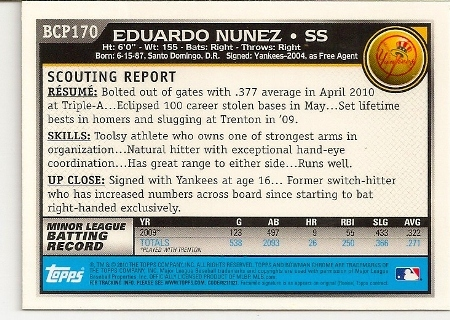 Eduardo Nunez 2010 Bowman Chrome Rookie Card Back