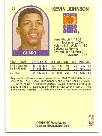 Kevin Johnson 1989-90 Hoops Rookie Card Back