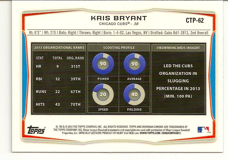 Kris Bryant 2014 Bowman Chrome Rookie Card Back