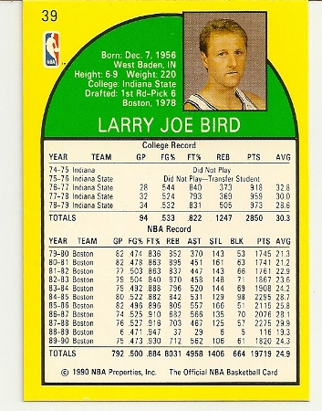 Larry Bird 1990-91 Hoops Card Back