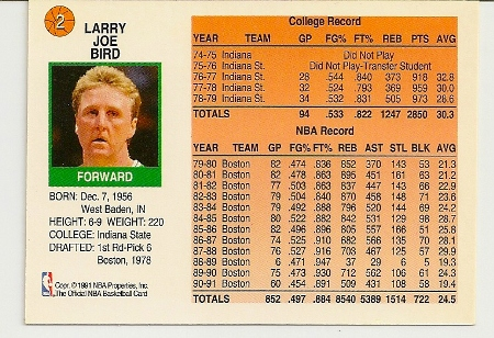 Larry Bird 1991-92 Hoops McDonald's Basketball Card Back