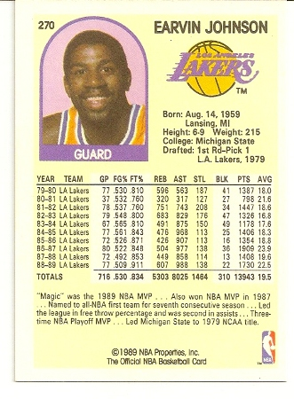 Magic Johnson 1989-90 Hoops Card Back