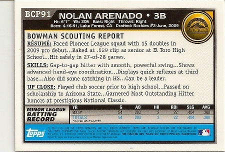 Nolan Arenado 2010 Bowman Chrome Rookie Card Back