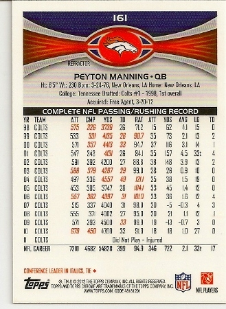 Peyton Manning 2012 Topps Chrome Orange Refractor Card Back