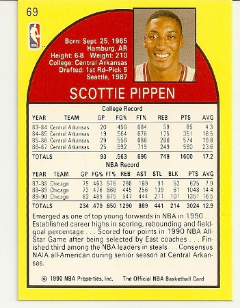 Scottie Pippen 1990-91 Hoops Card Back