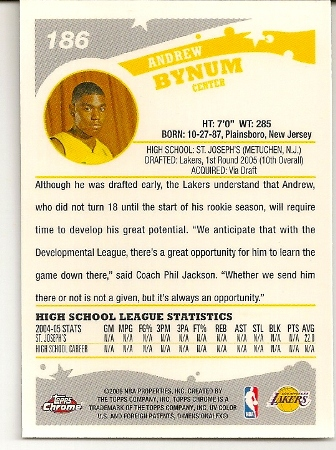 Andrew Bynum 2005-06 Topps Chrome Rookie Card Back
