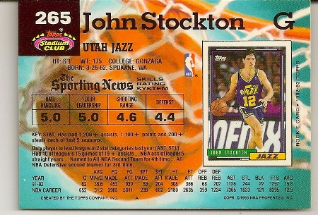 John Stockton 1992-93 Topps Stadium Club Card Back