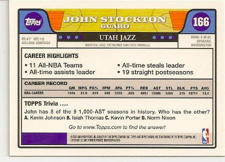 John Stockton 2008-09 Topps Chrome Basketball Card Back