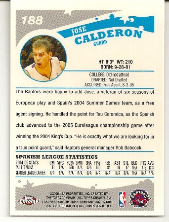 Jose Calderon 2005-06 Topps Chrome Rookie Card Back