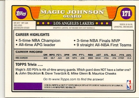 Magic Johnson 2008-09 Topps Chrome Basketball Card Back