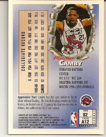 Marcus Camby 1996-97 Topps Finest Apprentices Refractor Rookie Card Back