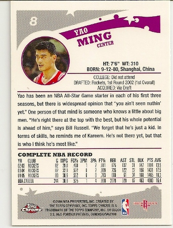 Yao Ming 2005-06 Topps Chrome Basketball Card Back