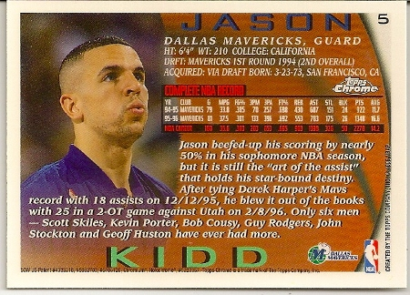 Jason Kidd 1996-97 Topps Chrome Basketball Card Back