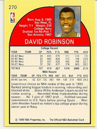 David Robinson 1990-91 Hoops Rookie Of the Year Card Back