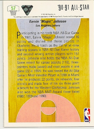 Magic Johnson 1991-92 Upper Deck West All Star Card Back
