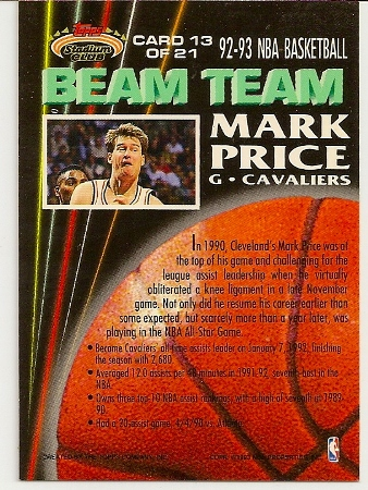 Mark Price 1992-93 Topps Stadium Club Beam Team Basketball Card Back