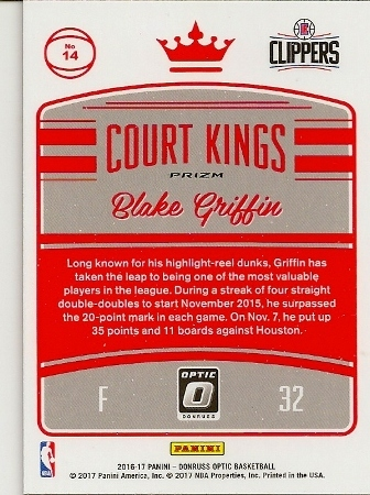 blake-griffin-2016-17-donruss-optic-court-kings-prizm-refractor-card-back