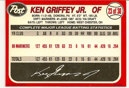 Ken Griffey, Jr 1990 Post Cereal Baseball Card Back